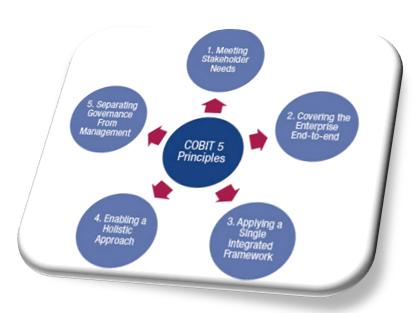 Prinsip COBIT Terbaru